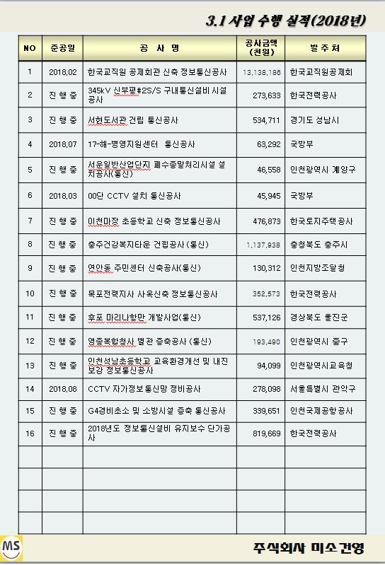 2018 통신.png