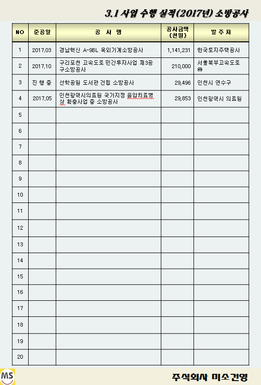 2017년 소방.png