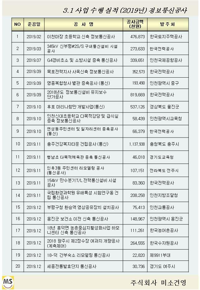 2019년 정보통신공사(1).JPG